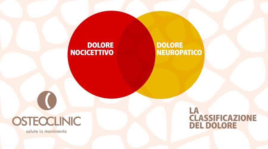 che differenza c'è tra dolore neuropatico e nocicettivo?