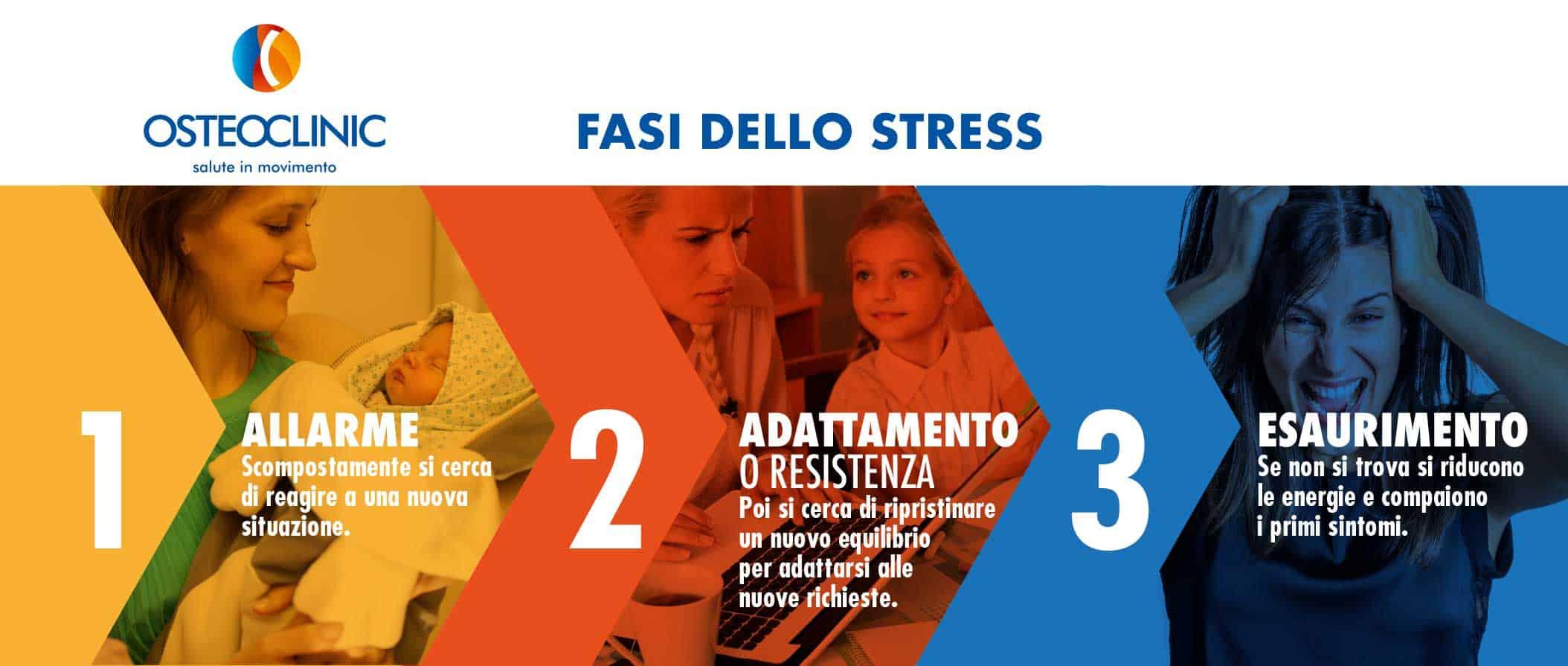 cosa provoca lo stress e fasi di adattamento