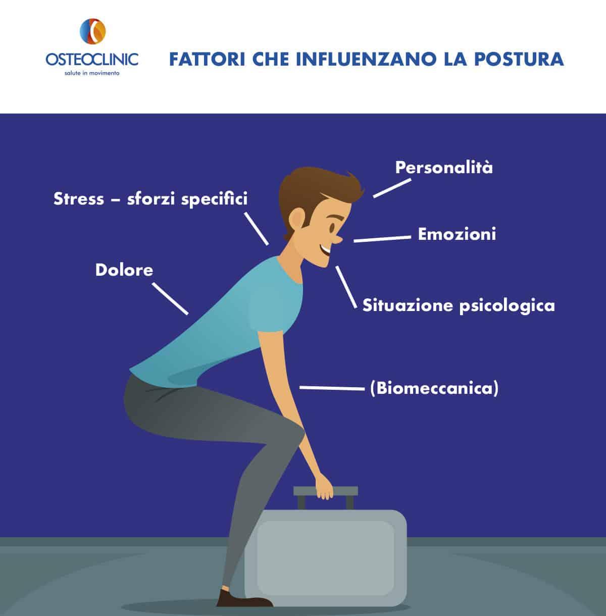 postura corretta schiena