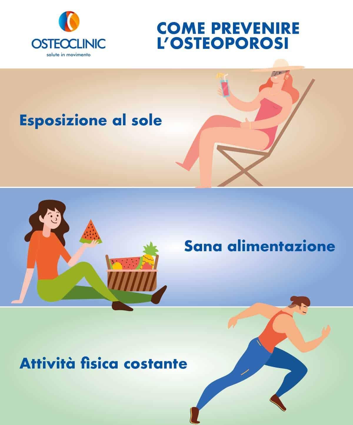 Osteoporosi prevenzione